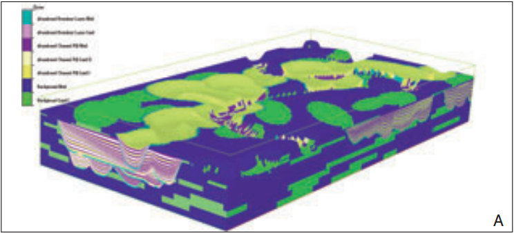 3D geologic modelling of channelized reservoirs: applications in seismic attribute facies classification