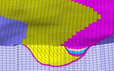 Increasing Geological Accuracy in Reservoir Models through Process-Oriented Modeling