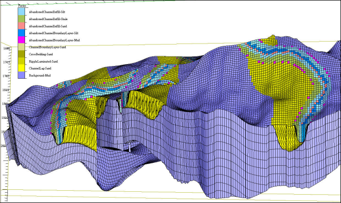 Combining Seismic Imaging with Geologic Process-Guided Modelling