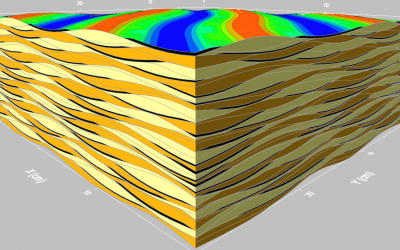 Three-Dimensional Simulation of Small-Scale Heterogeneity in Tidal Deposits