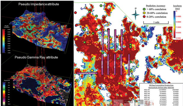 Attribute Analysis of Mid-Continent Washes, AAPG EXplorer,  April 2015 By Ryan Fairfied & Renjun Wen