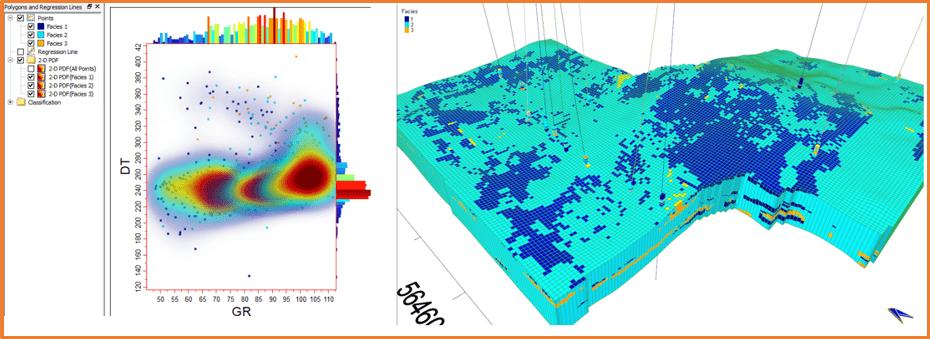 Quantitative Integration of Well Data and Seismic Attributes